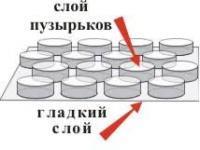 Пленки ВПП двухслойные